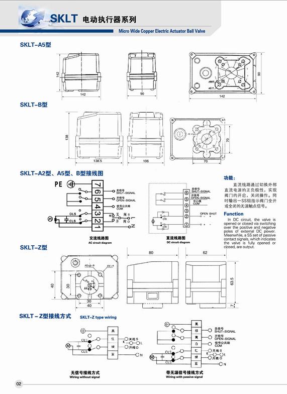 *产品拥有多项自主专利 *新型设计,可靠性高,操作方便,适用范围广。 *执行器外壳采用高强度工程塑胶与优质铝合金,重量轻,强度高。 *直齿轮组传动,能耗低,效率高。 *防护性能IP67,停电手动功能,操作方便。